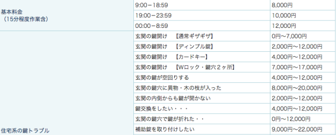 スクリーンショット 2015-06-04 8.51.19