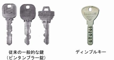 「ディンプル錠」の画像検索結果
