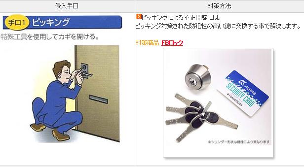 泥棒侵入手口と不正開錠対策-鍵の日本ロック カギ屋
